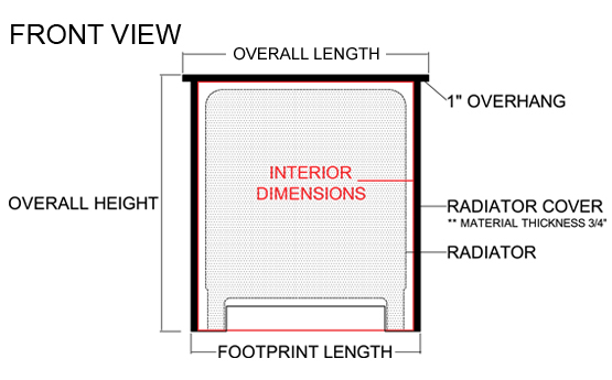 Radiator Cover Dimensions - Front View