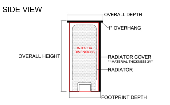 Radiator Cover Dimensions - Side View